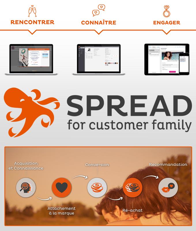 Visitez le site http://www.spreadfamily.fr pour plus d'information